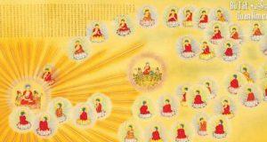 Câu hỏi 250: Nghi thức rút chân nhang ban vong sau 49 ngày? Câu 251: Người đồng tính có được xuất gia không? Câu 252: Những ai có thể tụng kinh Phật?